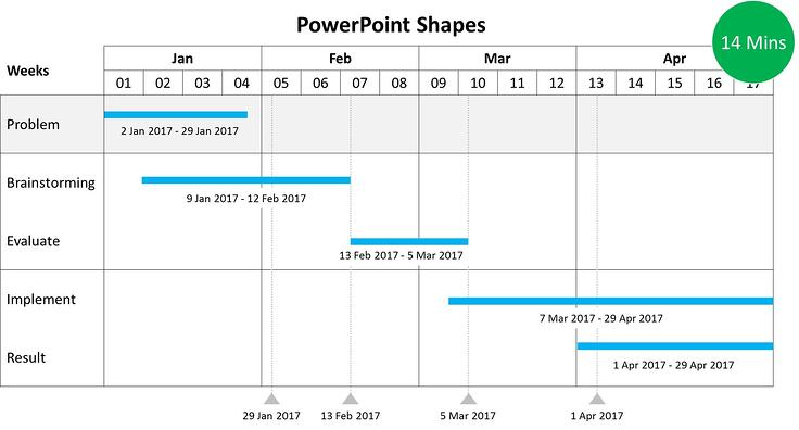 Timeline Chart using PowerPoint shapes.jpg