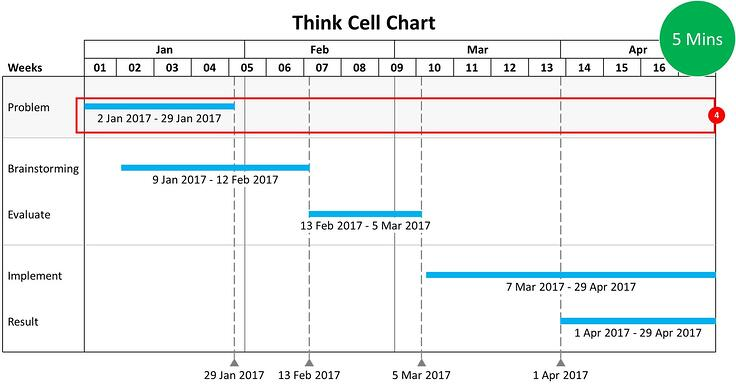 Timeline Chart using Think-Cell.jpg