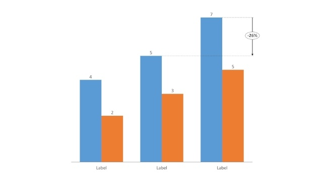 Clustered charts using Think-Cell