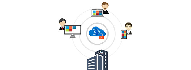 sharepoint : apps to make presentations quickly