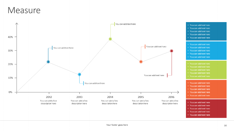 Measure Visualizing problem-solving in your PowerPoint presentations