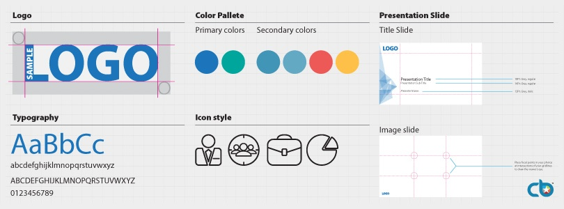 PowerPoint Style Guide – the Easiest Way to Brand Building